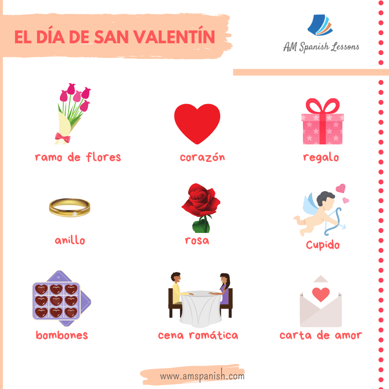 How to express love in Spanish